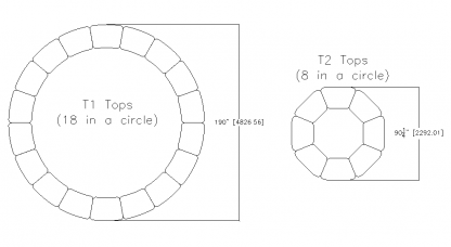 T1 and T2 Tops - Overall size in a circle